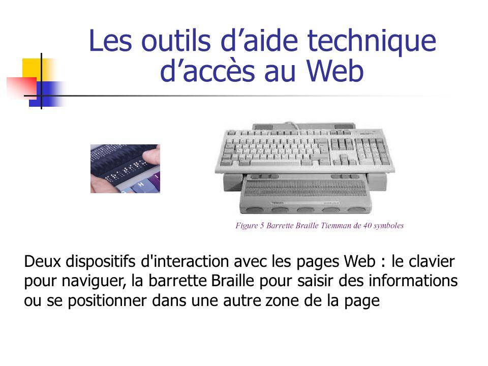 Les outils daide technique daccès au Web Deux dispositifs d'interaction avec les pages Web : le clavier pour naviguer, la barrette Braille pour saisir
