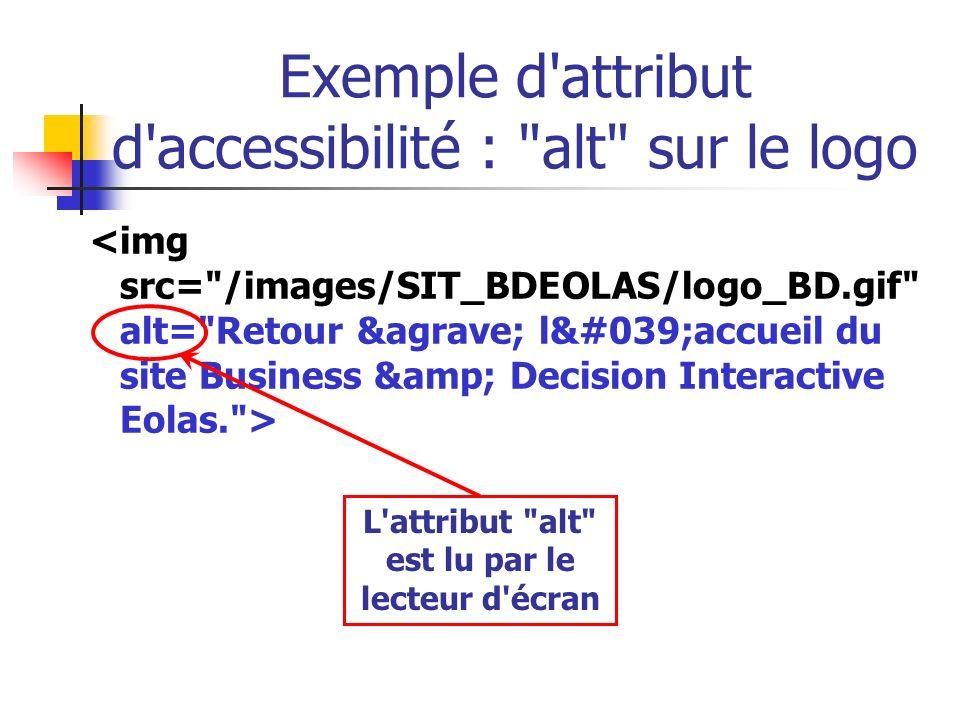 Exemple d'attribut d'accessibilité :