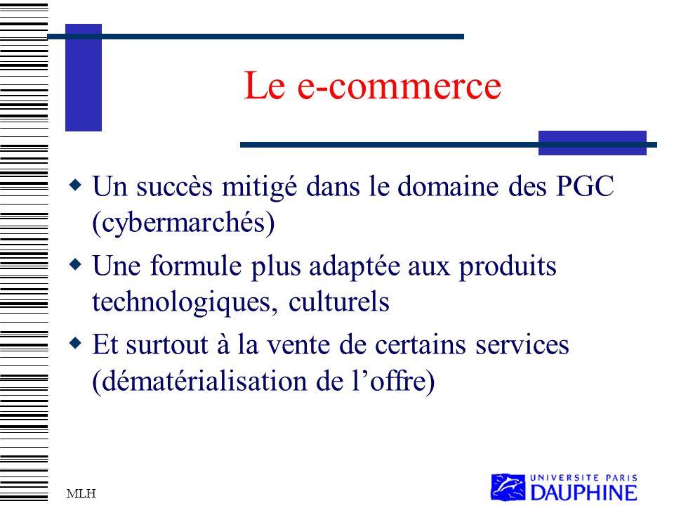 MLH Le e-commerce Un succès mitigé dans le domaine des PGC (cybermarchés) Une formule plus adaptée aux produits technologiques, culturels Et surtout à la vente de certains services (dématérialisation de loffre)