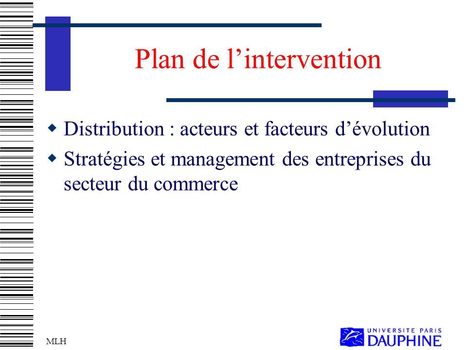 MLH Plan de lintervention Distribution : acteurs et facteurs dévolution Stratégies et management des entreprises du secteur du commerce