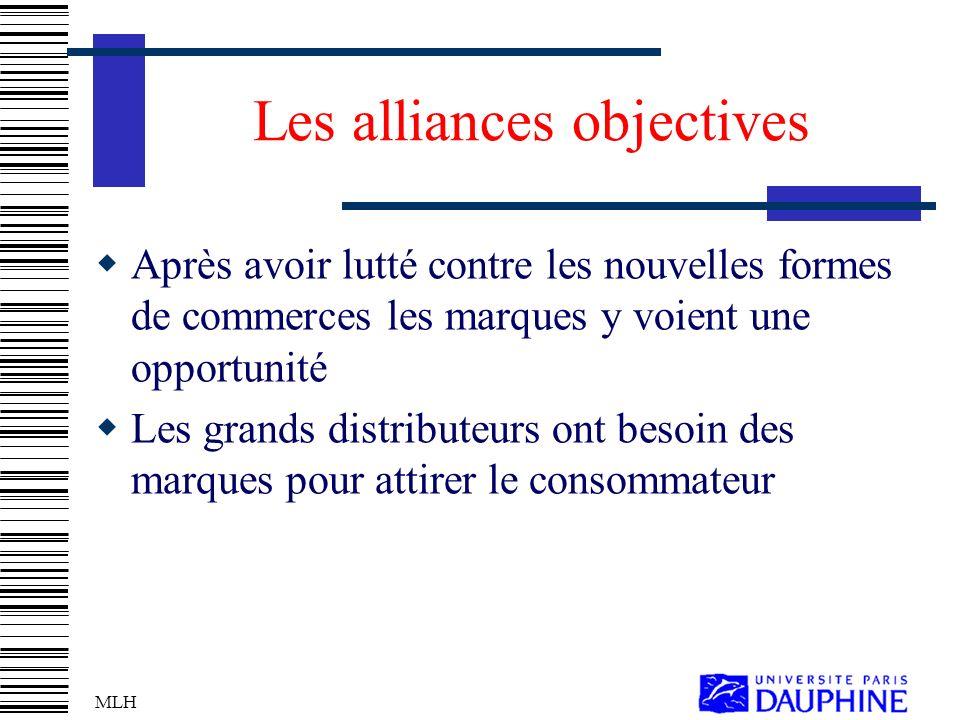 MLH Les alliances objectives Après avoir lutté contre les nouvelles formes de commerces les marques y voient une opportunité Les grands distributeurs ont besoin des marques pour attirer le consommateur