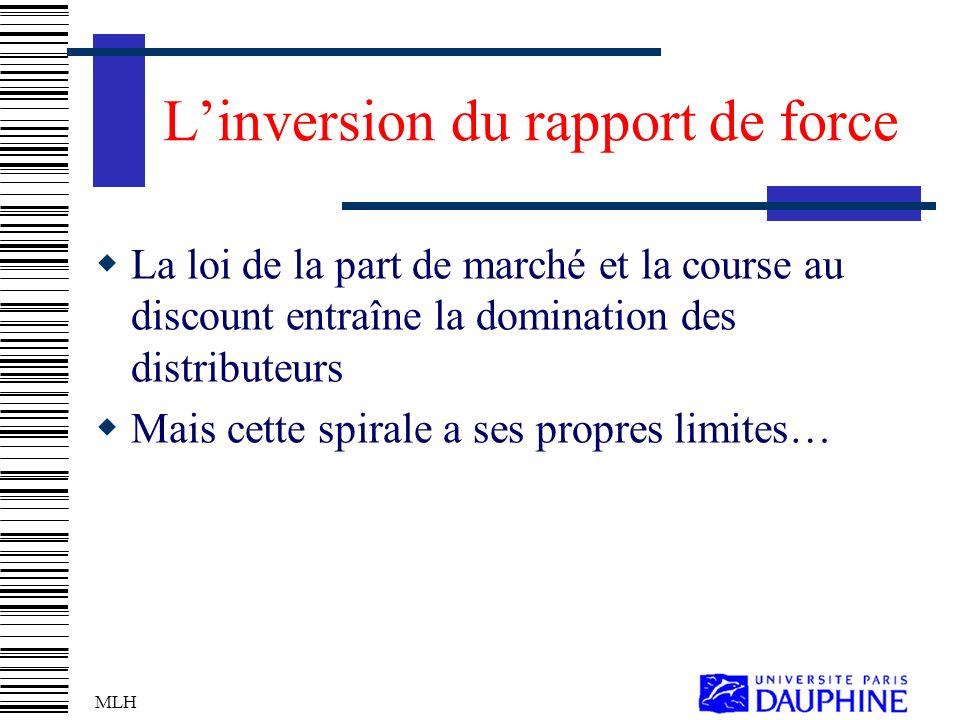 MLH Linversion du rapport de force La loi de la part de marché et la course au discount entraîne la domination des distributeurs Mais cette spirale a ses propres limites…