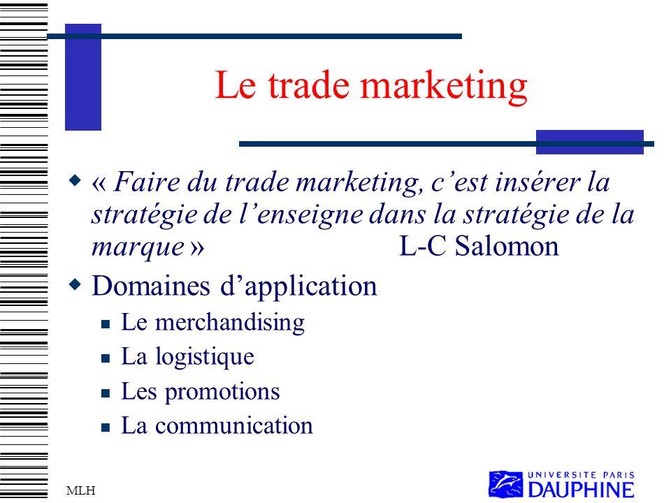 MLH Le trade marketing « Faire du trade marketing, cest insérer la stratégie de lenseigne dans la stratégie de la marque » L-C Salomon Domaines dapplication Le merchandising La logistique Les promotions La communication