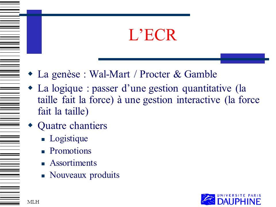 MLH LECR La genèse : Wal-Mart / Procter & Gamble La logique : passer dune gestion quantitative (la taille fait la force) à une gestion interactive (la force fait la taille) Quatre chantiers Logistique Promotions Assortiments Nouveaux produits