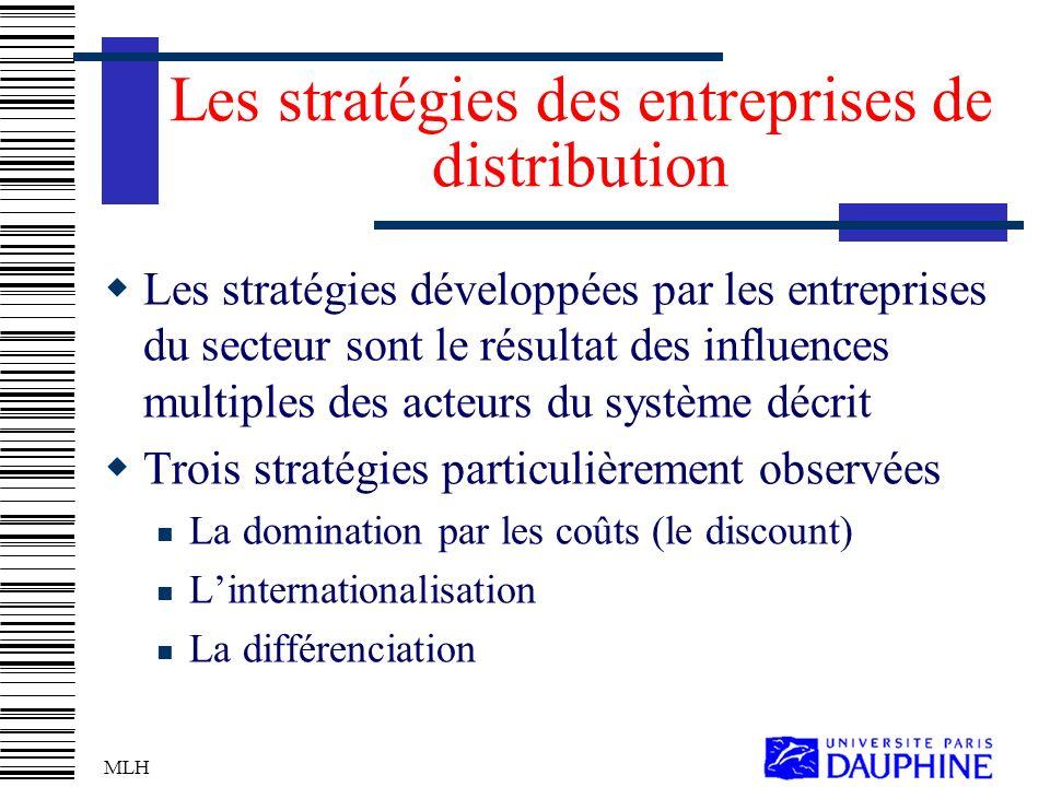 MLH Les stratégies des entreprises de distribution Les stratégies développées par les entreprises du secteur sont le résultat des influences multiples des acteurs du système décrit Trois stratégies particulièrement observées La domination par les coûts (le discount) Linternationalisation La différenciation