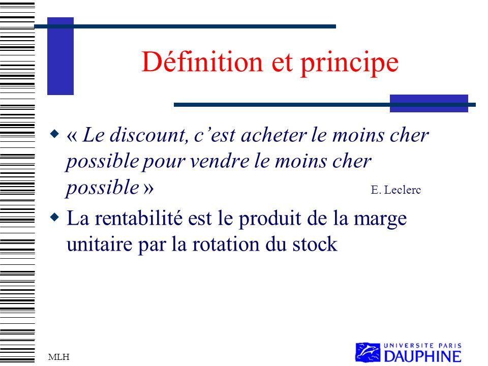 MLH Définition et principe « Le discount, cest acheter le moins cher possible pour vendre le moins cher possible » E.