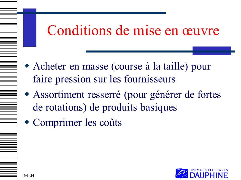 MLH Conditions de mise en œuvre Acheter en masse (course à la taille) pour faire pression sur les fournisseurs Assortiment resserré (pour générer de fortes de rotations) de produits basiques Comprimer les coûts