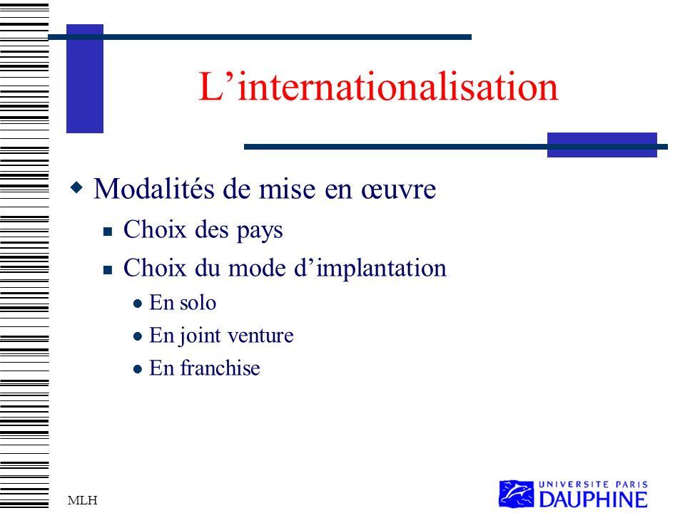 MLH Linternationalisation Modalités de mise en œuvre Choix des pays Choix du mode dimplantation En solo En joint venture En franchise