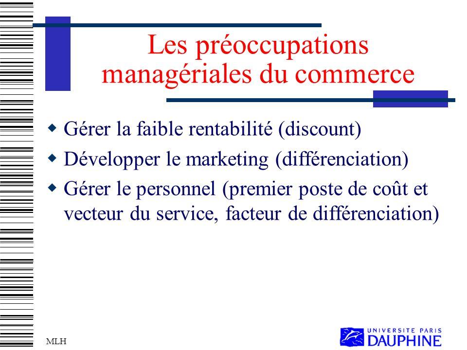 MLH Les préoccupations managériales du commerce Gérer la faible rentabilité (discount) Développer le marketing (différenciation) Gérer le personnel (premier poste de coût et vecteur du service, facteur de différenciation)
