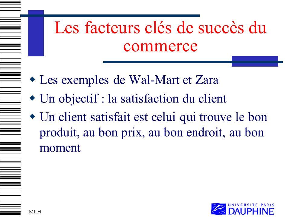 MLH Les facteurs clés de succès du commerce Les exemples de Wal-Mart et Zara Un objectif : la satisfaction du client Un client satisfait est celui qui trouve le bon produit, au bon prix, au bon endroit, au bon moment