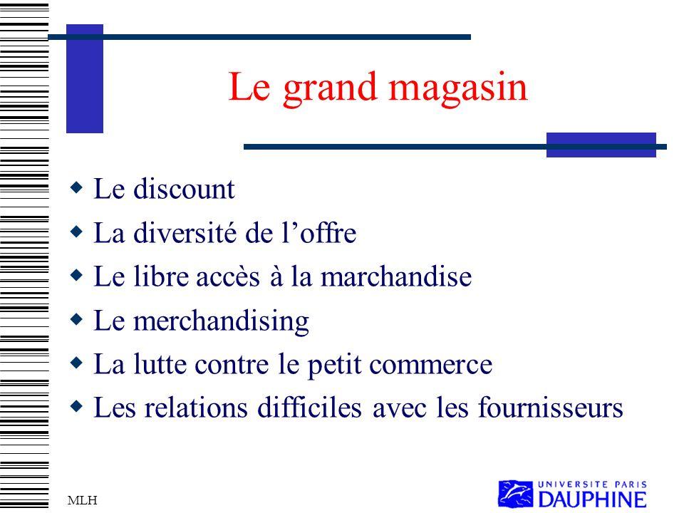 MLH Le grand magasin Le discount La diversité de loffre Le libre accès à la marchandise Le merchandising La lutte contre le petit commerce Les relations difficiles avec les fournisseurs