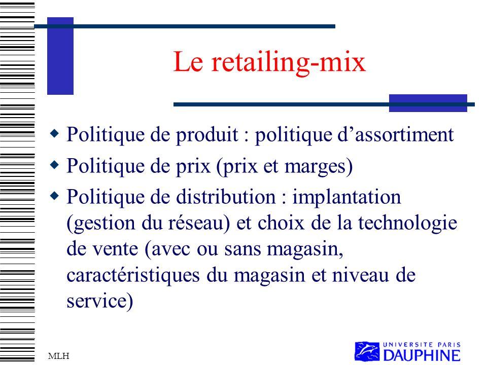 MLH Le retailing-mix Politique de produit : politique dassortiment Politique de prix (prix et marges) Politique de distribution : implantation (gestion du réseau) et choix de la technologie de vente (avec ou sans magasin, caractéristiques du magasin et niveau de service)