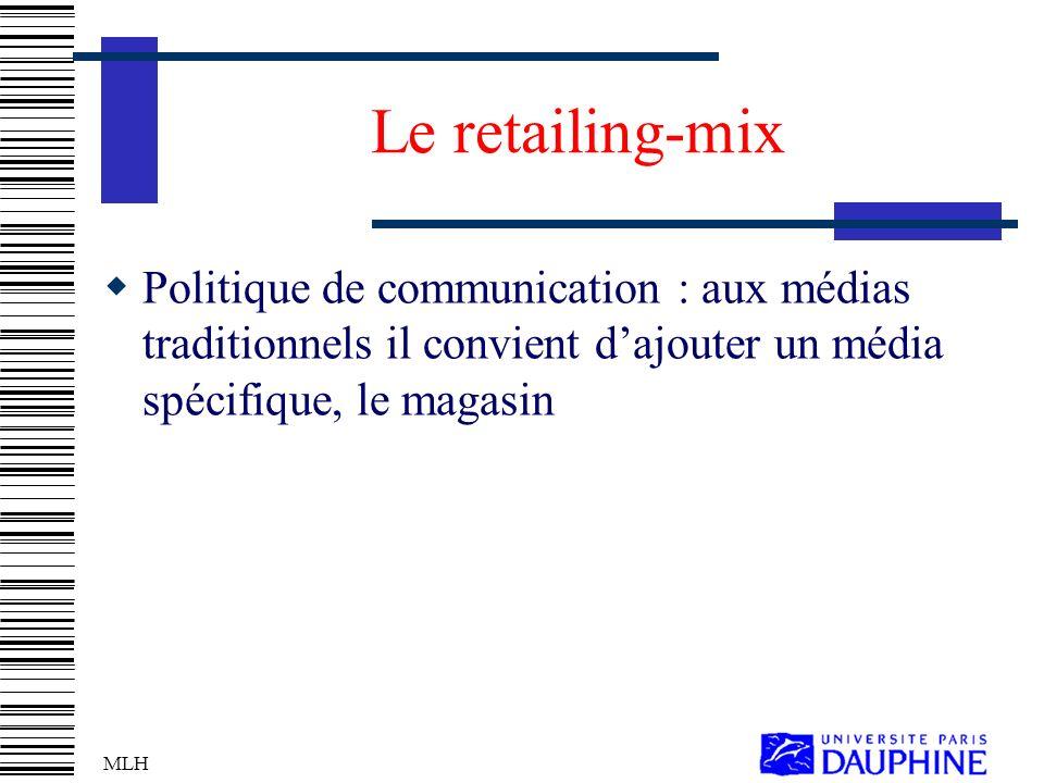MLH Le retailing-mix Politique de communication : aux médias traditionnels il convient dajouter un média spécifique, le magasin