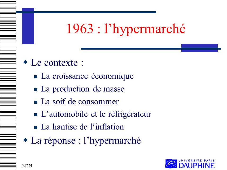 MLH 1963 : lhypermarché Le contexte : La croissance économique La production de masse La soif de consommer Lautomobile et le réfrigérateur La hantise de linflation La réponse : lhypermarché