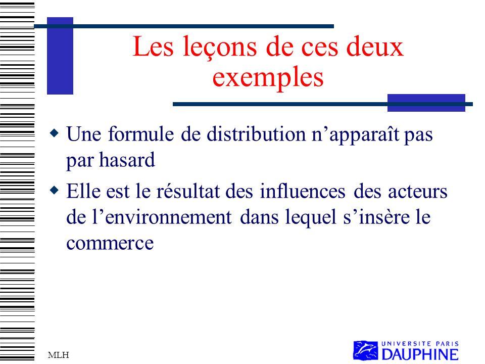 MLH Les leçons de ces deux exemples Une formule de distribution napparaît pas par hasard Elle est le résultat des influences des acteurs de lenvironnement dans lequel sinsère le commerce