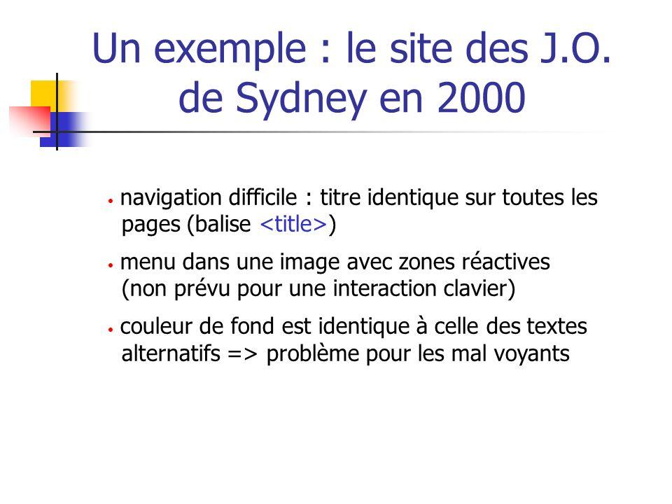 Un exemple : le site des J.O. de Sydney en 2000 navigation difficile : titre identique sur toutes les pages (balise ) menu dans une image avec zones r