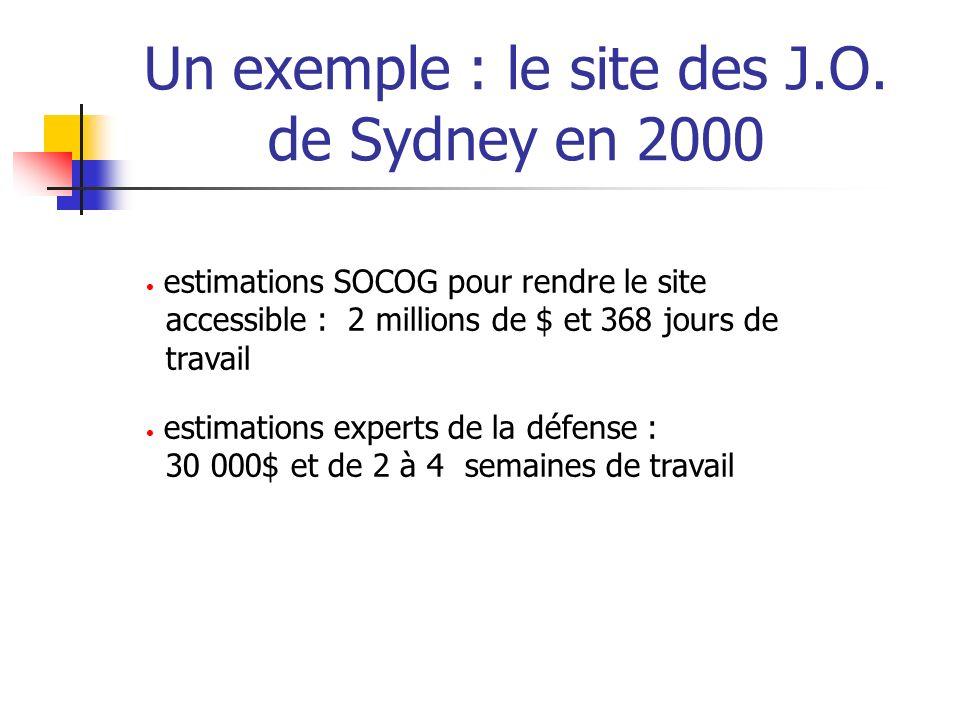 Un exemple : le site des J.O. de Sydney en 2000 estimations SOCOG pour rendre le site accessible : 2 millions de $ et 368 jours de travail estimations