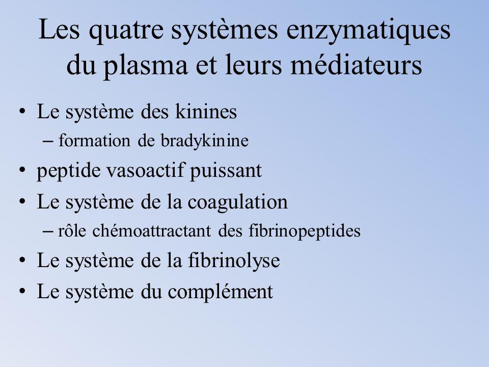 Les quatre systèmes enzymatiques du plasma et leurs médiateurs Le système des kinines – formation de bradykinine peptide vasoactif puissant Le système