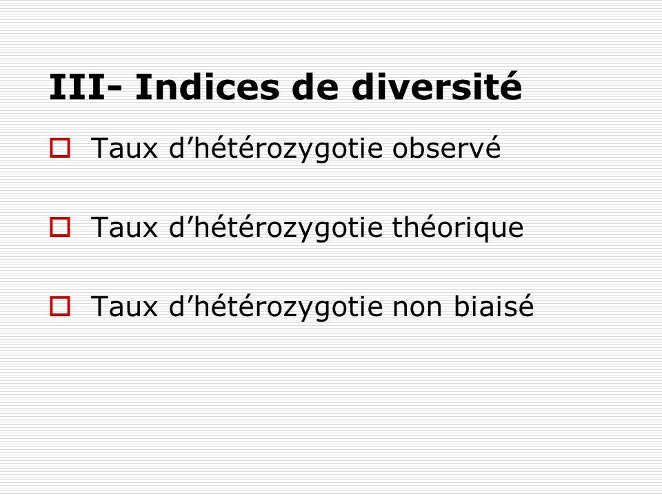 III- Indices de diversité Taux dhétérozygotie observé Taux dhétérozygotie théorique Taux dhétérozygotie non biaisé