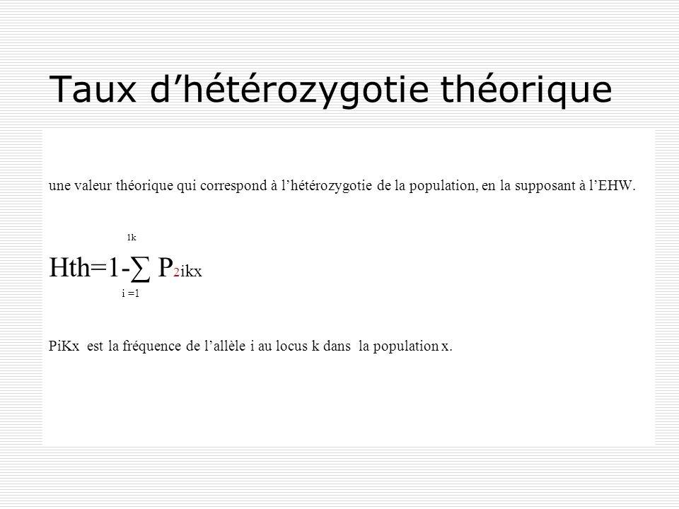 Taux dhétérozygotie théorique une valeur théorique qui correspond à lhétérozygotie de la population, en la supposant à lEHW. 1k Hth=1- P 2 ikx i =1 Pi