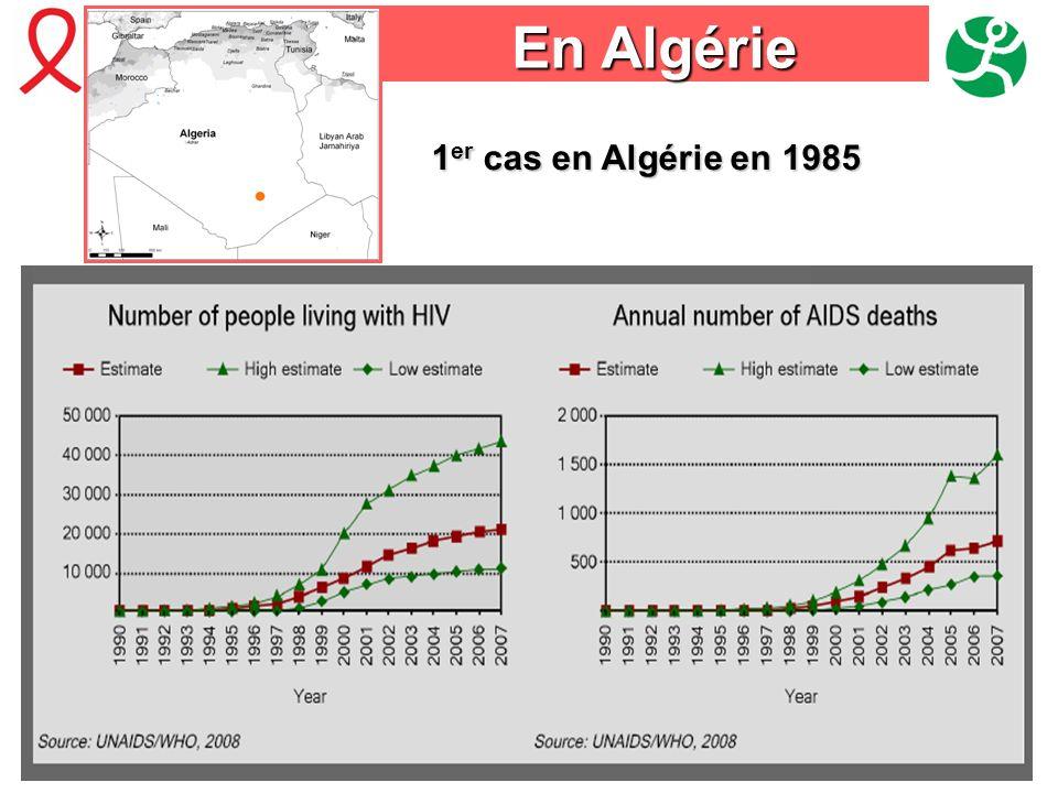 En Algérie 1 er cas en Algérie en 1985