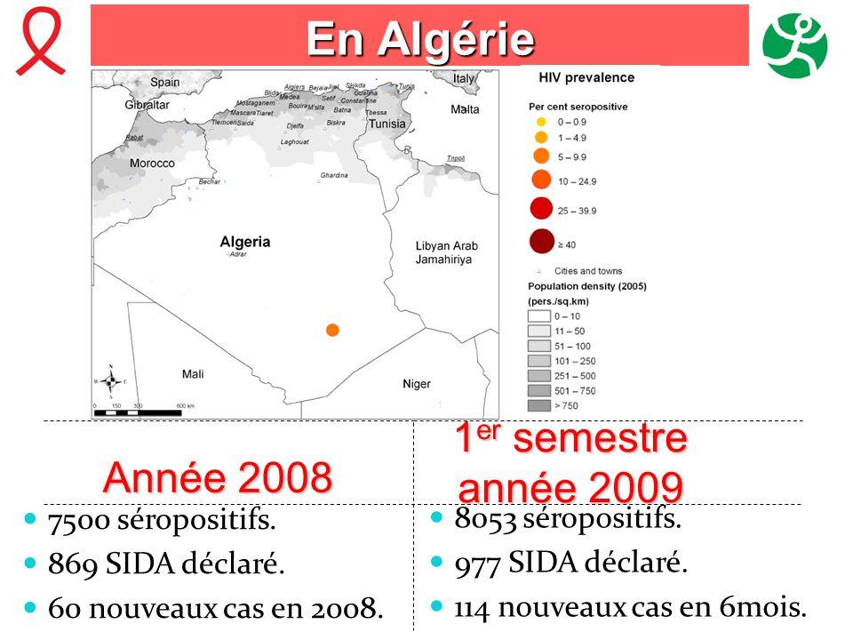 Année 2008 1 er semestre année 2009 8053 séropositifs. 977 SIDA déclaré. 114 nouveaux cas en 6mois. 7500 séropositifs. 869 SIDA déclaré. 60 nouveaux c