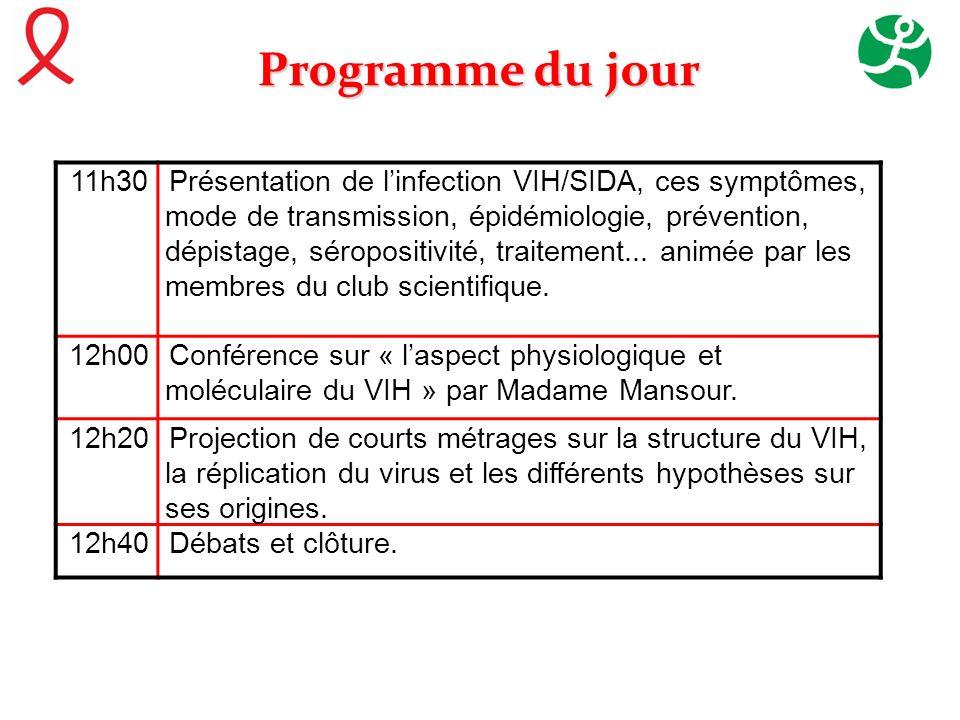 Programme du jour 11h30Présentation de linfection VIH/SIDA, ces symptômes, mode de transmission, épidémiologie, prévention, dépistage, séropositivité,