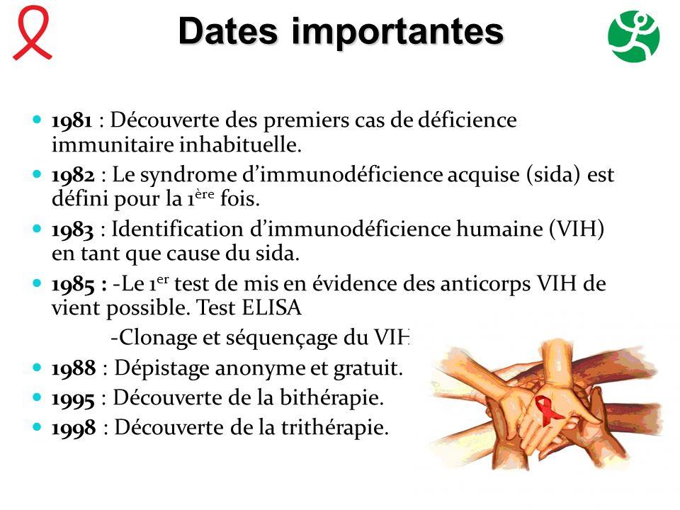 Dates importantes 1981 : Découverte des premiers cas de déficience immunitaire inhabituelle. 1982 : Le syndrome dimmunodéficience acquise (sida) est d