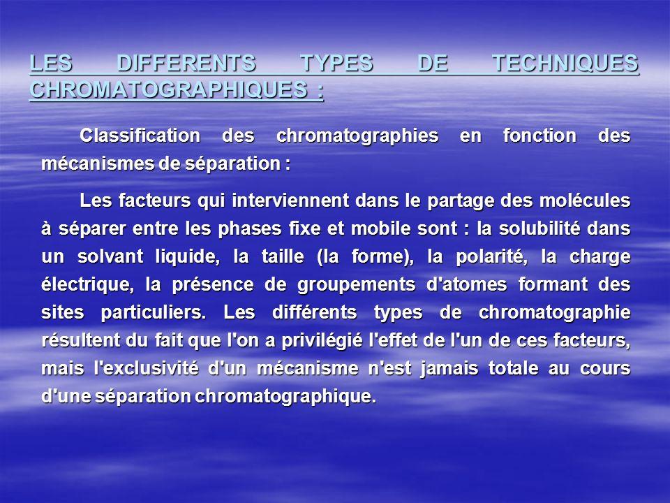 LES DIFFERENTS TYPES DE TECHNIQUES CHROMATOGRAPHIQUES : Classification des chromatographies en fonction des mécanismes de séparation : Les facteurs qu