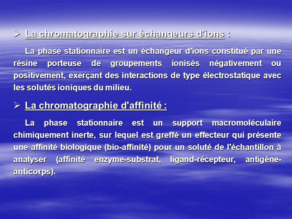 La chromatographie sur échangeurs d'ions : La chromatographie sur échangeurs d'ions : La phase stationnaire est un échangeur d'ions constitué par une