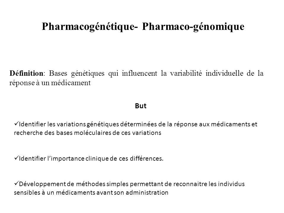 Définition: Bases génétiques qui influencent la variabilité individuelle de la réponse à un médicament Pharmacogénétique- Pharmaco-génomique But Ident