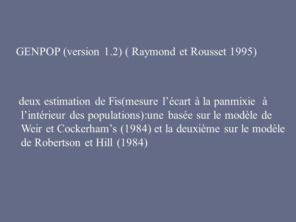 GENPOP (version 1.2) ( Raymond et Rousset 1995) deux estimation de Fis(mesure lécart à la panmixie à lintérieur des populations):une basée sur le modè