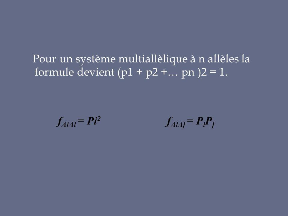 Pour un système multiallèlique à n allèles la formule devient (p1 + p2 +… pn )2 = 1. f AiAi = Pi 2 f AiAj = P i P j