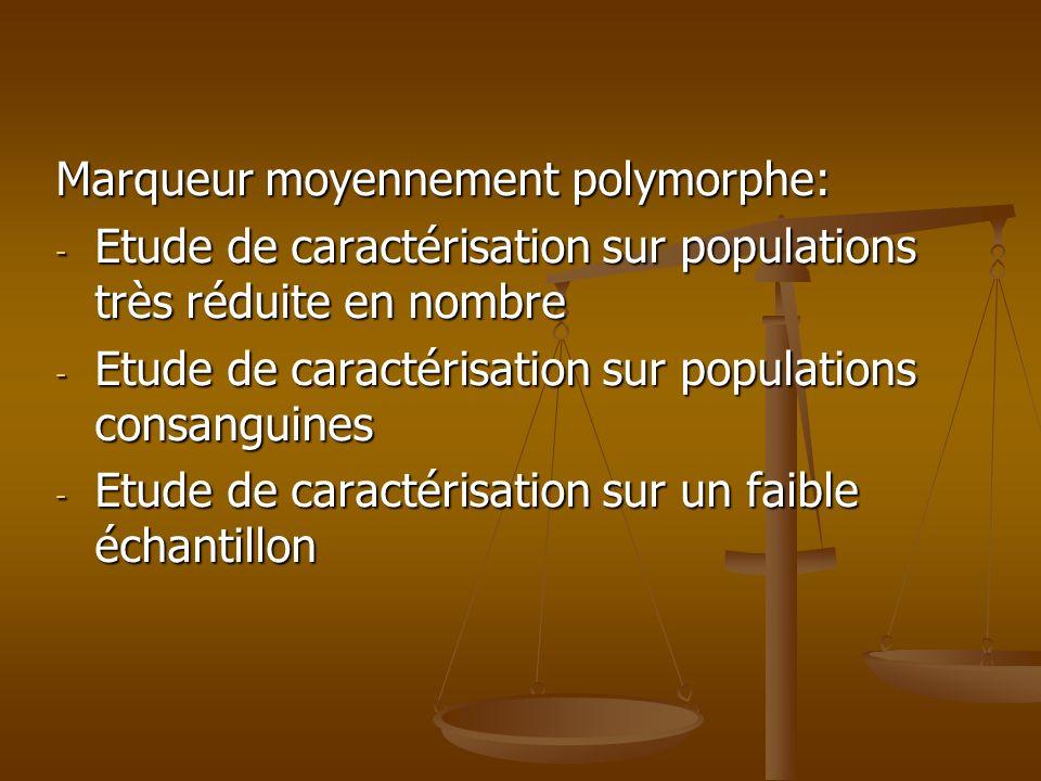 Marqueur moyennement polymorphe: - Etude de caractérisation sur populations très réduite en nombre - Etude de caractérisation sur populations consangu