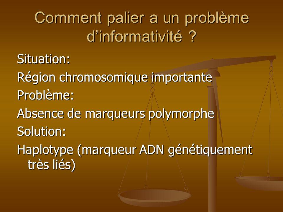 Comment palier a un problème dinformativité ? Situation: Région chromosomique importante Problème: Absence de marqueurs polymorphe Solution: Haplotype
