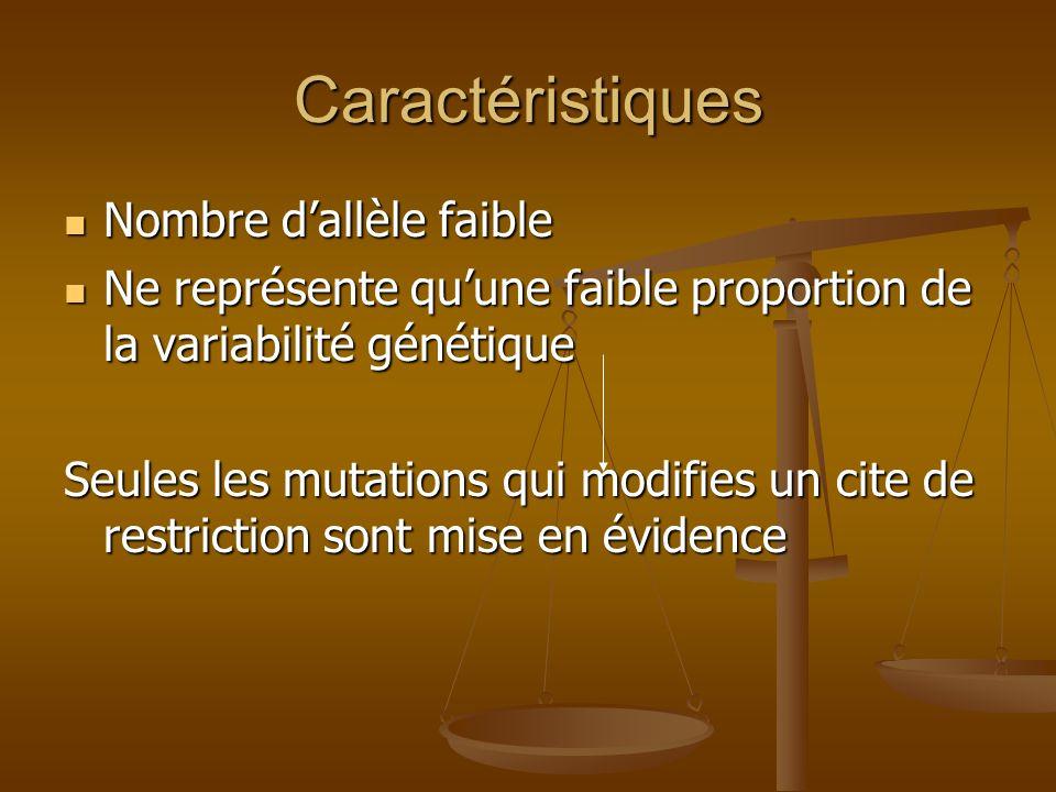 Caractéristiques Nombre dallèle faible Nombre dallèle faible Ne représente quune faible proportion de la variabilité génétique Ne représente quune fai