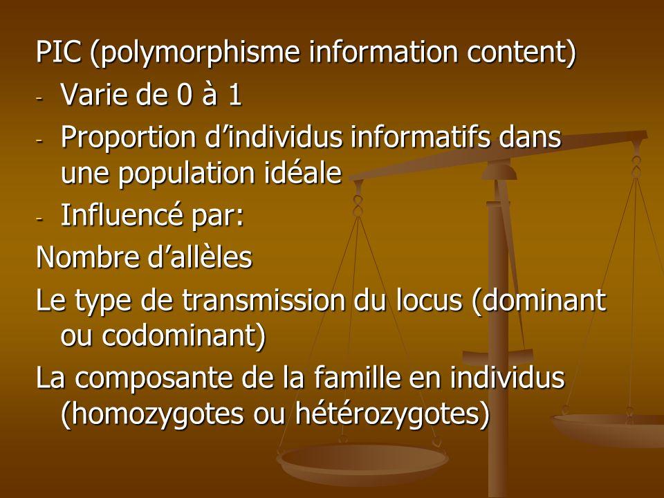 PIC (polymorphisme information content) - Varie de 0 à 1 - Proportion dindividus informatifs dans une population idéale - Influencé par: Nombre dallèl