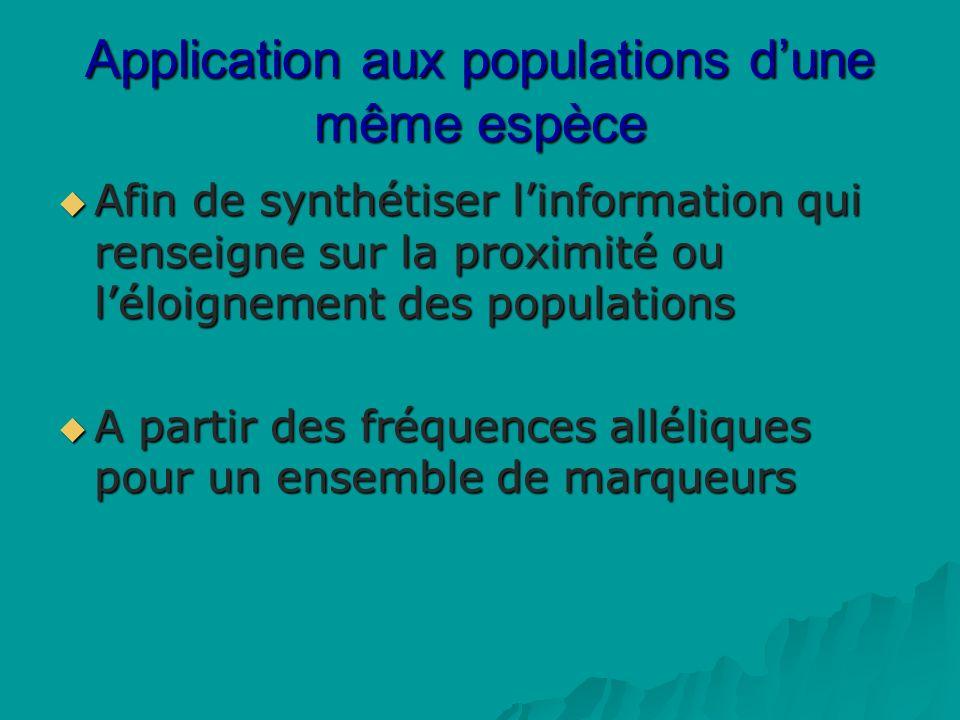Application aux populations dune même espèce Afin de synthétiser linformation qui renseigne sur la proximité ou léloignement des populations Afin de synthétiser linformation qui renseigne sur la proximité ou léloignement des populations A partir des fréquences alléliques pour un ensemble de marqueurs A partir des fréquences alléliques pour un ensemble de marqueurs