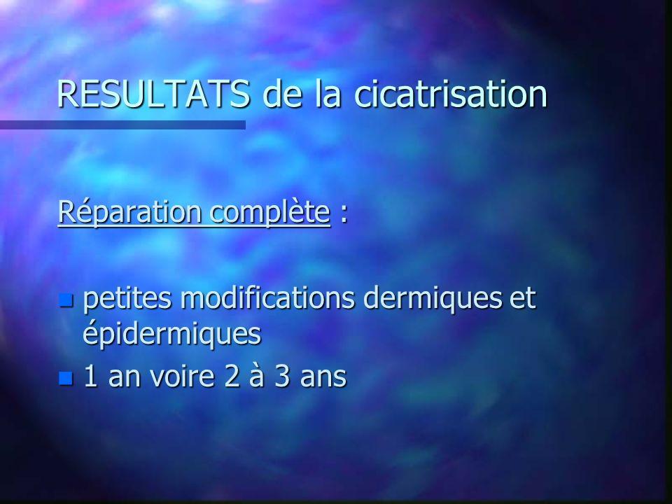 RESULTATS de la cicatrisation Réparation complète : n petites modifications dermiques et épidermiques n 1 an voire 2 à 3 ans