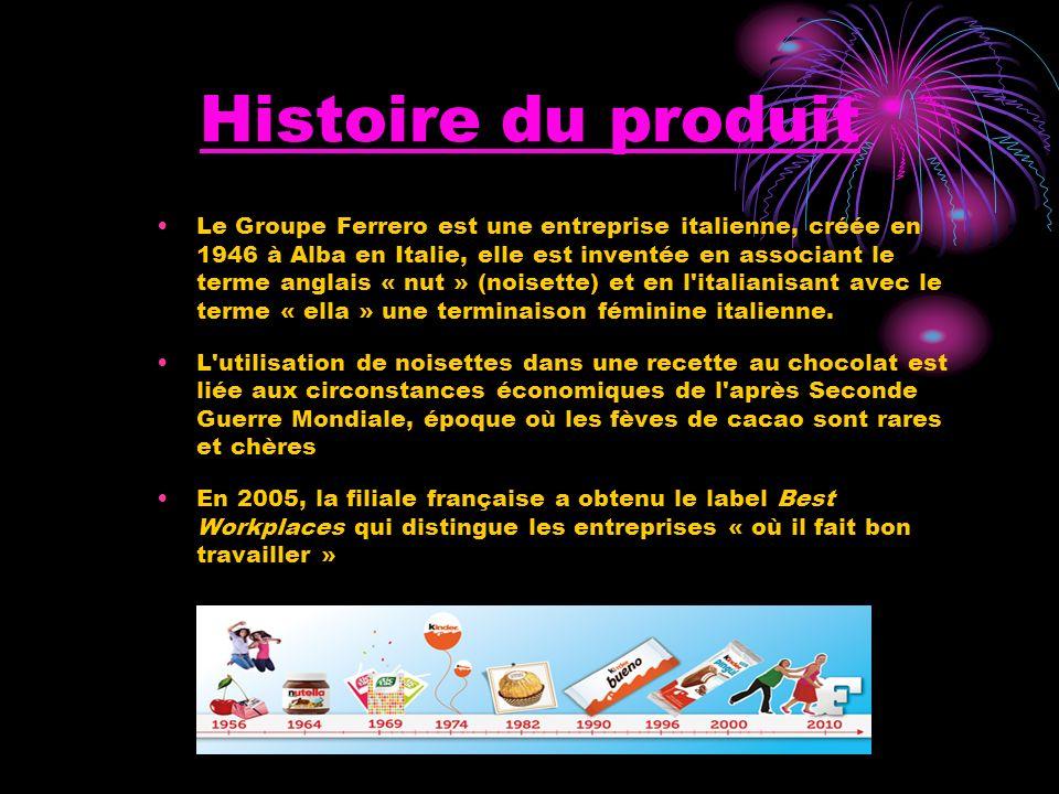 Histoire du produit Le Groupe Ferrero est une entreprise italienne, créée en 1946 à Alba en Italie, elle est inventée en associant le terme anglais «