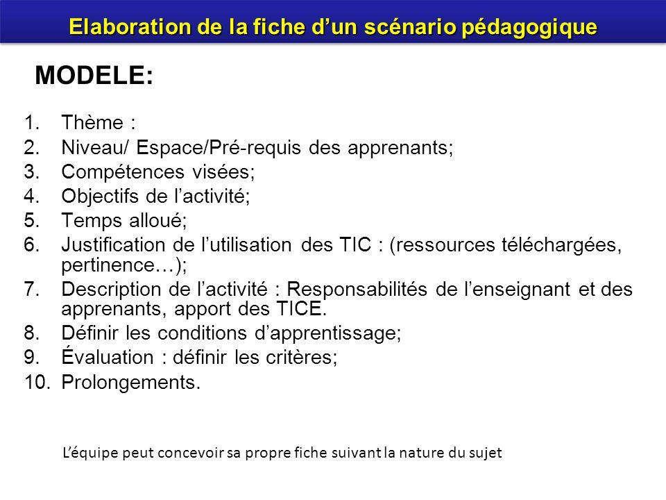 1.Thème : 2.Niveau/ Espace/Pré-requis des apprenants; 3.Compétences visées; 4.Objectifs de lactivité; 5.Temps alloué; 6.Justification de lutilisation