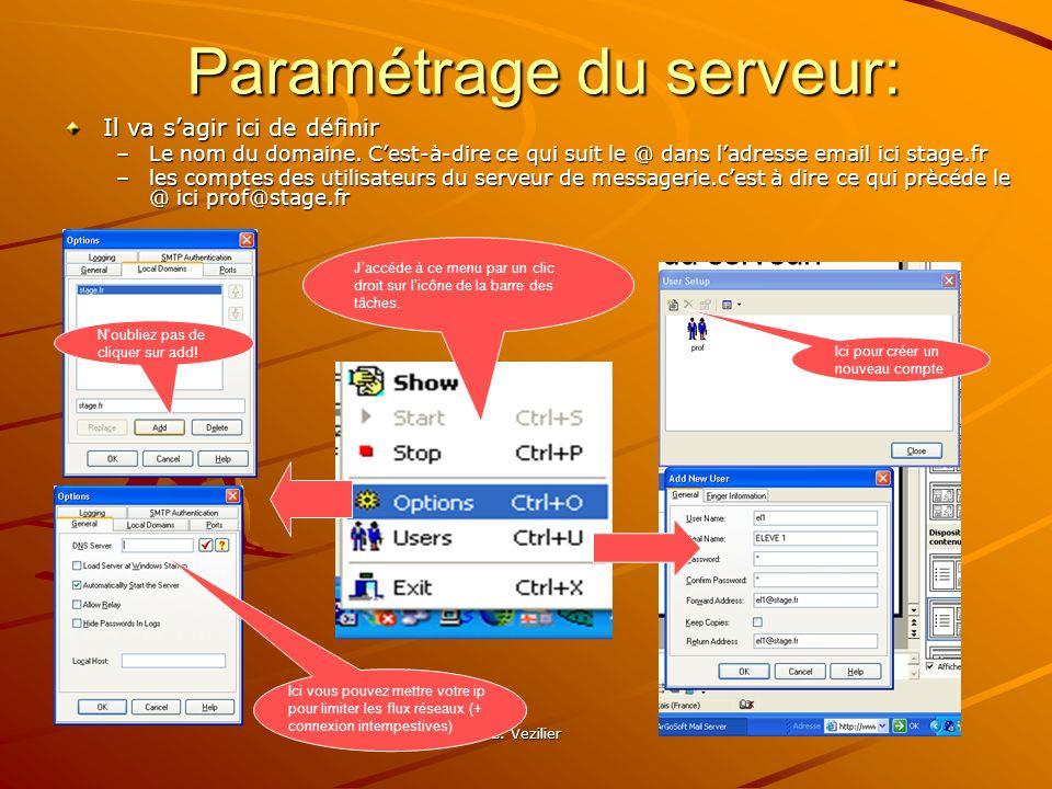 C. Vezilier Paramétrage du serveur: Il va sagir ici de définir –Le nom du domaine. Cest-à-dire ce qui suit le @ dans ladresse email ici stage.fr –les