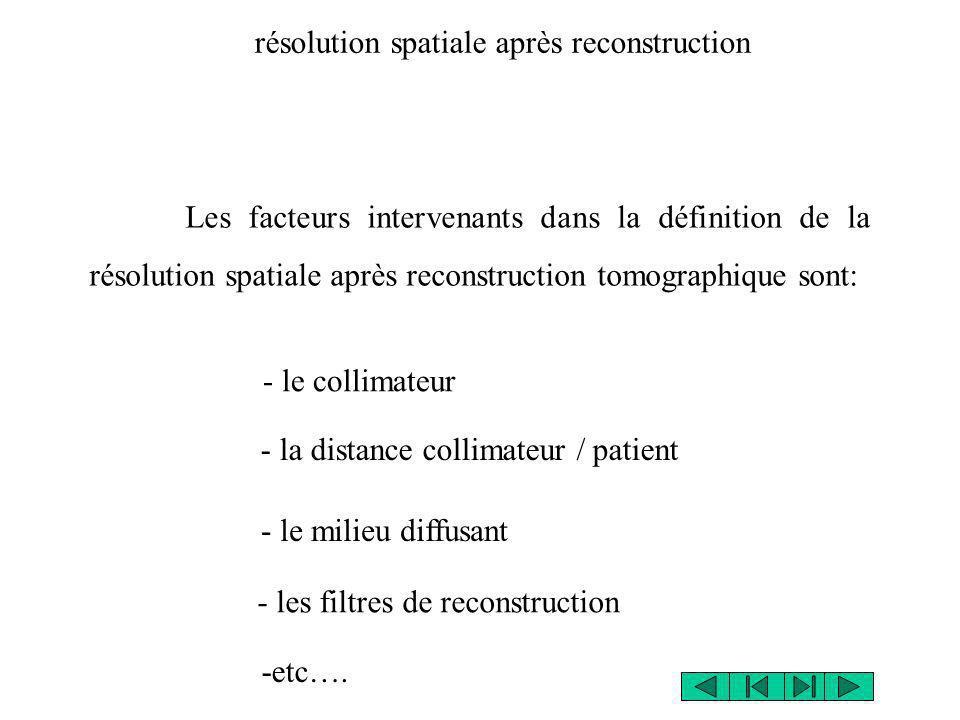 Les facteurs intervenants dans la définition de la résolution spatiale après reconstruction tomographique sont: résolution spatiale après reconstructi