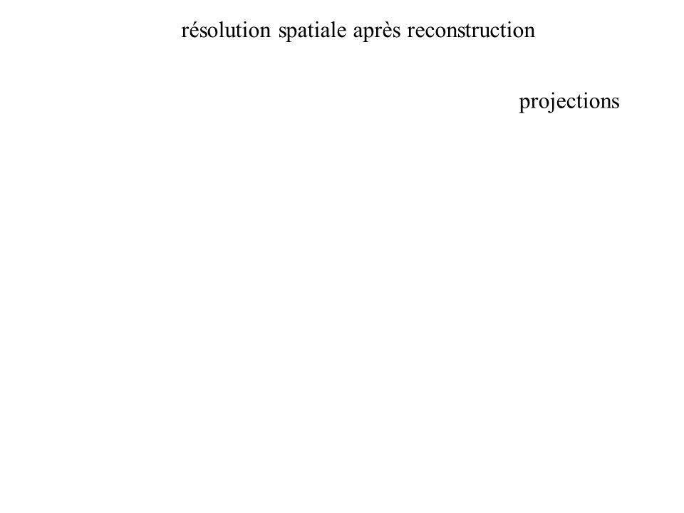 projections résolution spatiale après reconstruction