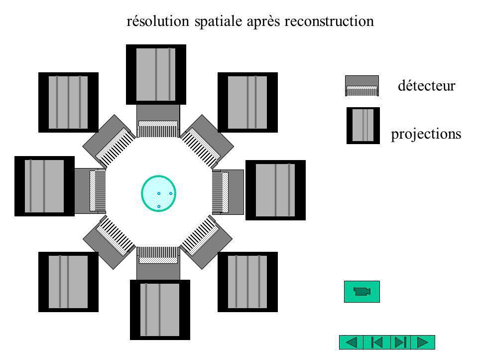 projections résolution spatiale après reconstruction détecteur