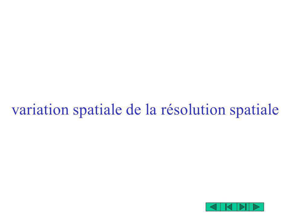 variation spatiale de la résolution spatiale