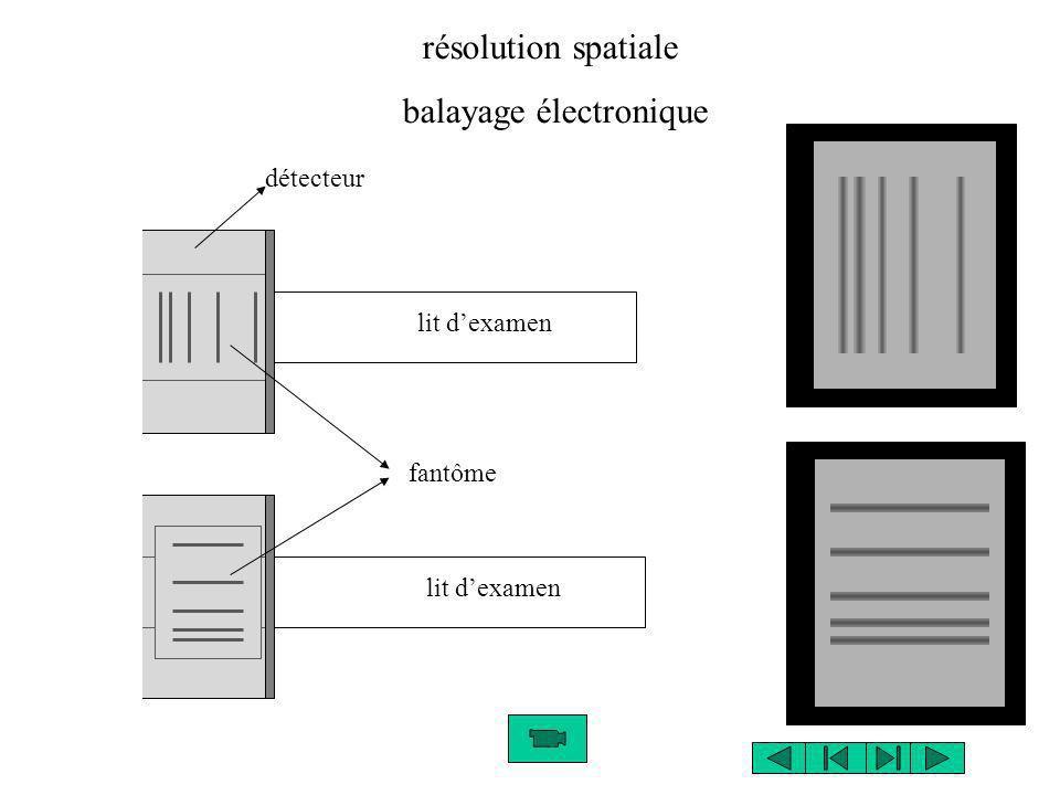 résolution spatiale balayage électronique fantôme détecteur lit dexamen