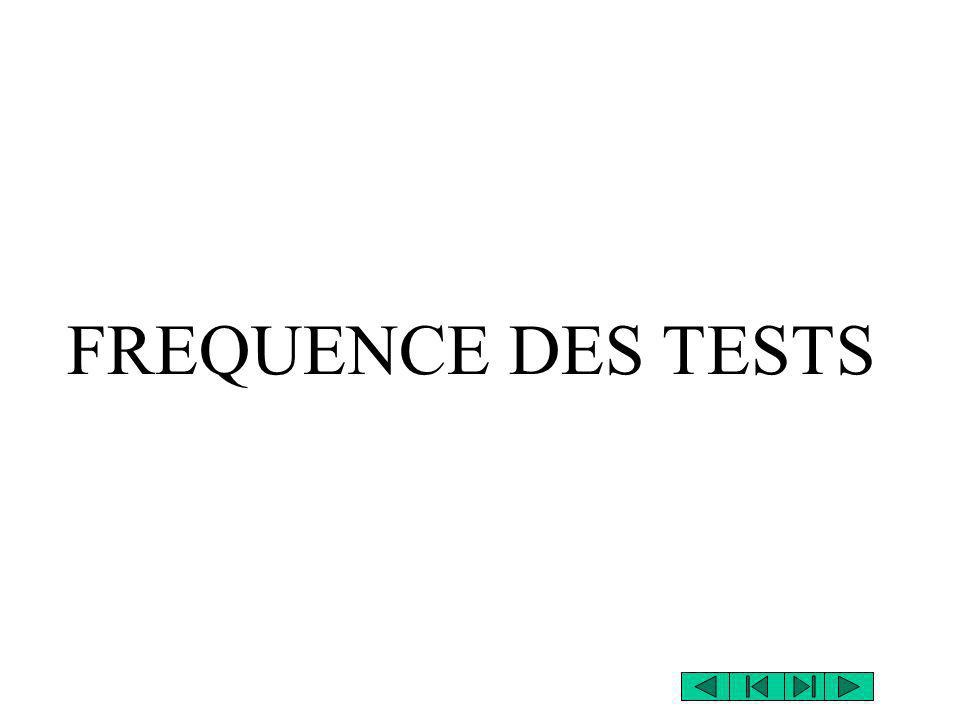 FREQUENCE DES TESTS