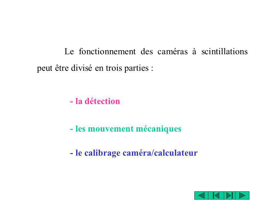 Le fonctionnement des caméras à scintillations peut être divisé en trois parties : - le calibrage caméra/calculateur - les mouvement mécaniques - la d