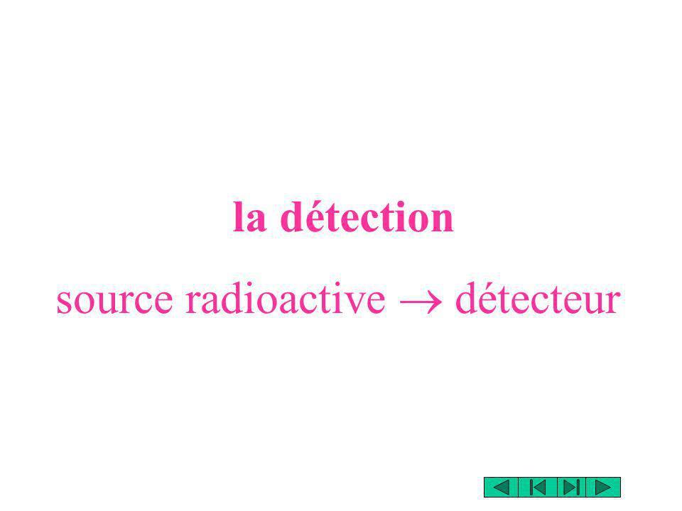 la détection source radioactive détecteur
